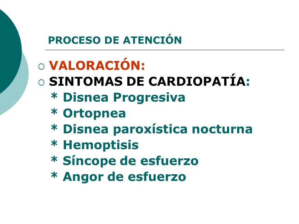 SINTOMAS DE CARDIOPATÍA: * Disnea Progresiva * Ortopnea