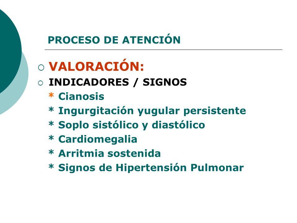 VALORACIÓN: PROCESO DE ATENCIÓN INDICADORES / SIGNOS * Cianosis