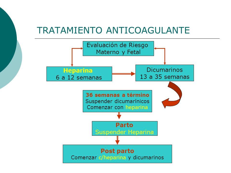 TRATAMIENTO ANTICOAGULANTE