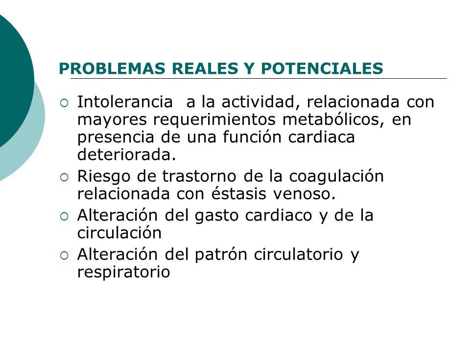 PROBLEMAS REALES Y POTENCIALES