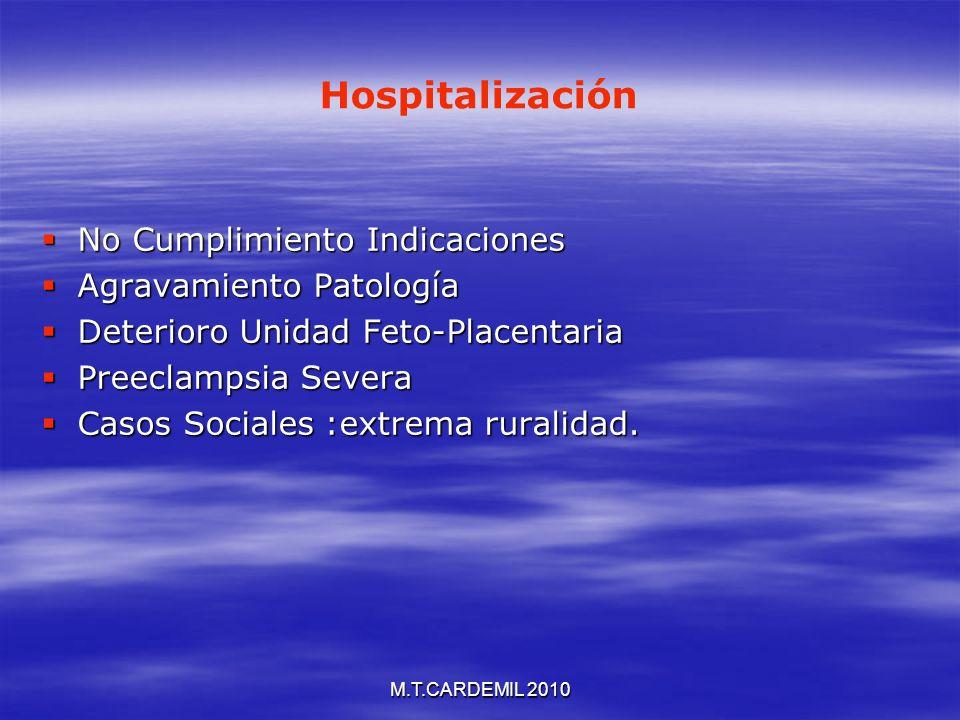 Hospitalización No Cumplimiento Indicaciones Agravamiento Patología