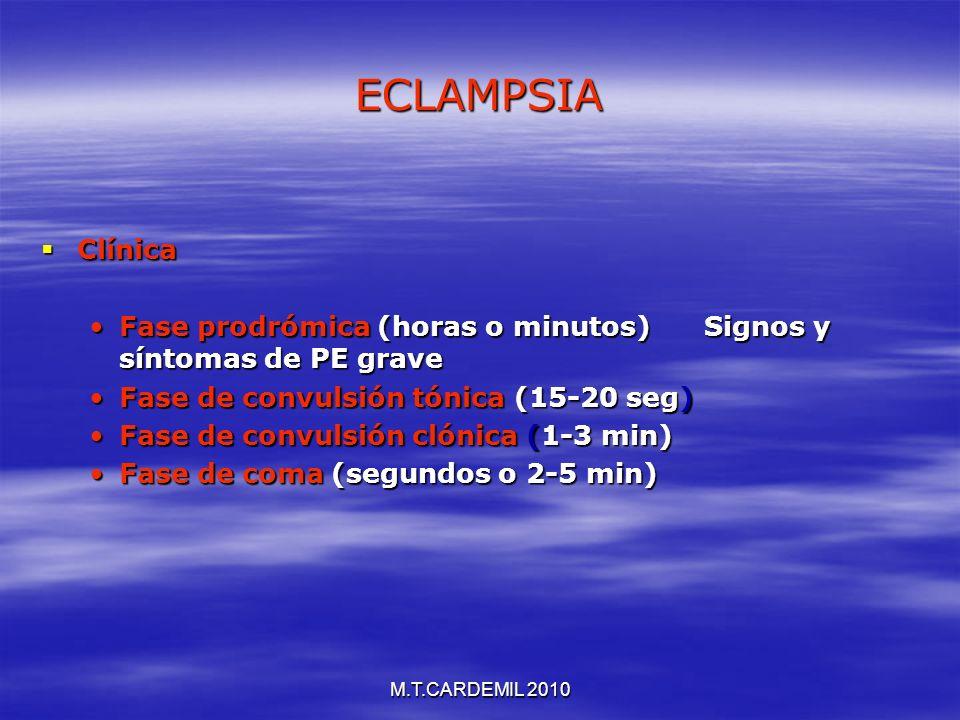 ECLAMPSIA Clínica. Fase prodrómica (horas o minutos) Signos y síntomas de PE grave. Fase de convulsión tónica (15-20 seg)