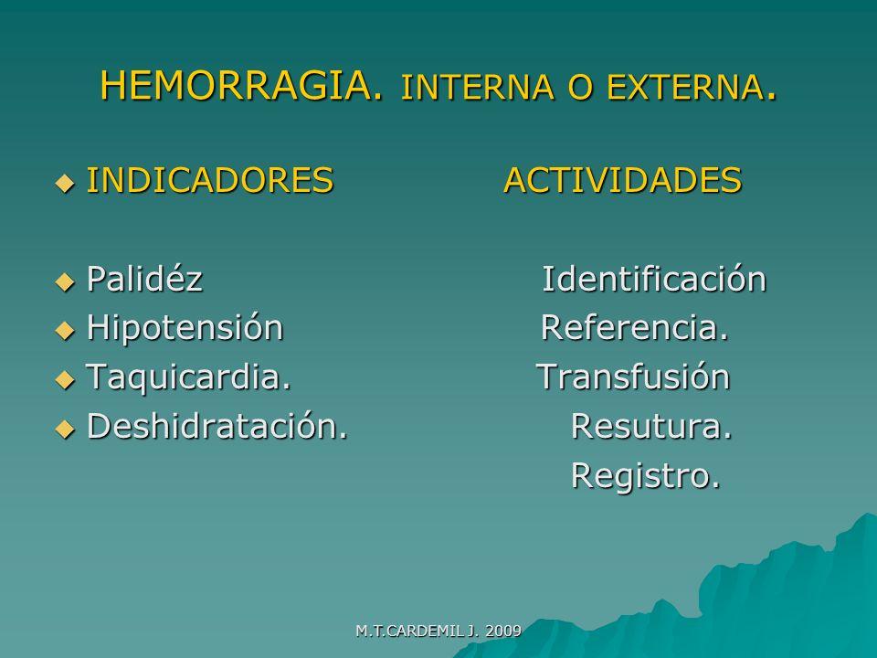 HEMORRAGIA. INTERNA O EXTERNA.