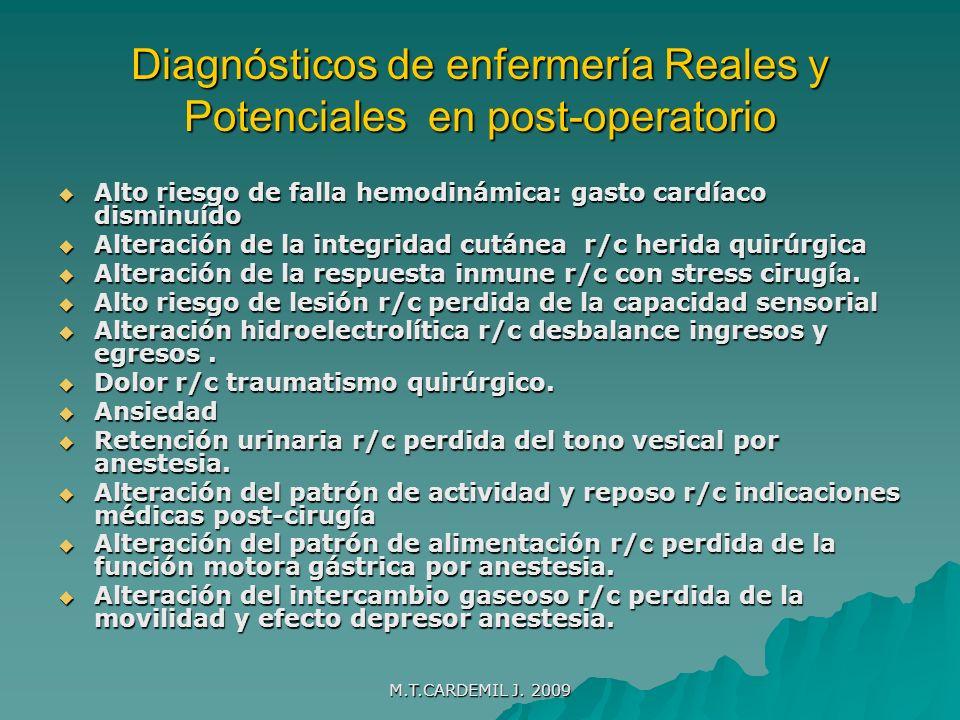 Diagnósticos de enfermería Reales y Potenciales en post-operatorio