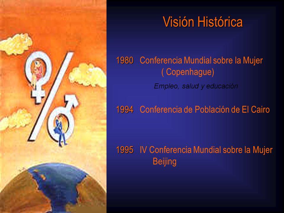 Visión Histórica 1980 Conferencia Mundial sobre la Mujer ( Copenhague)