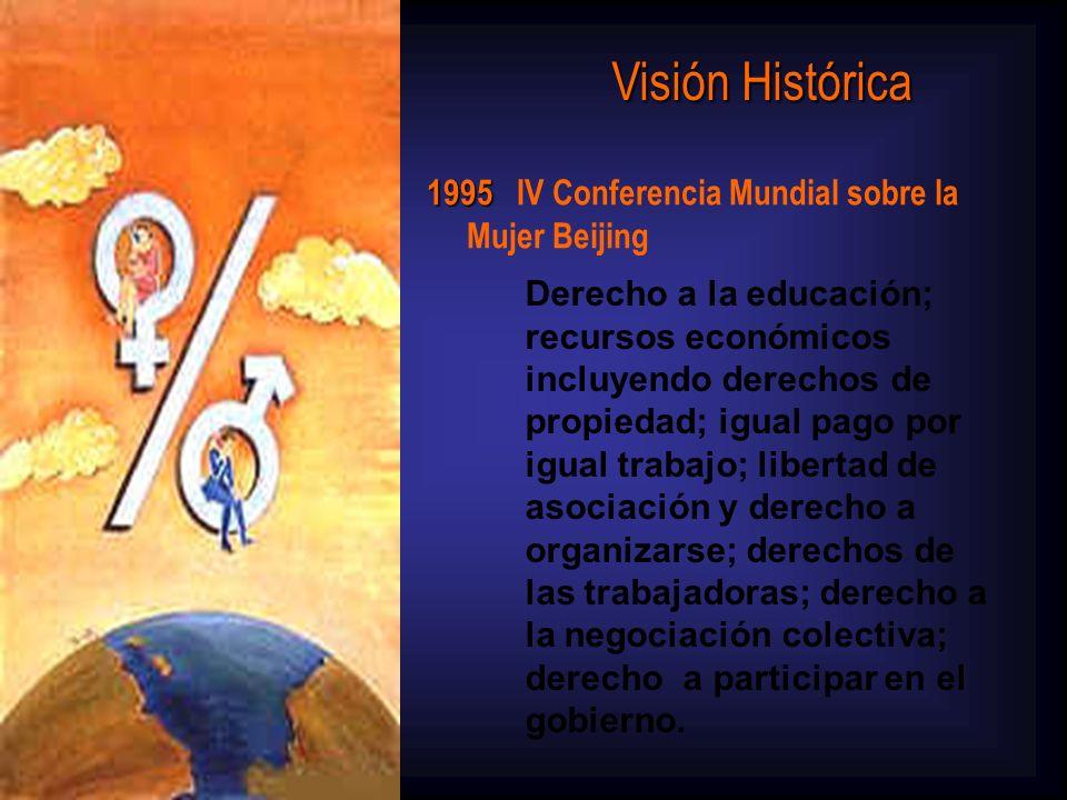 Visión Histórica 1995 IV Conferencia Mundial sobre la Mujer Beijing