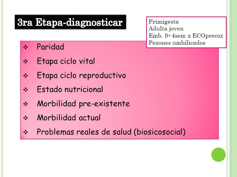 3ra Etapa-diagnosticar