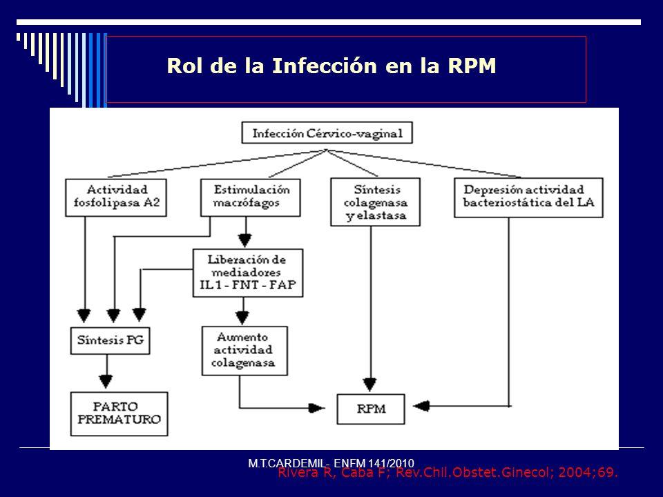 Rol de la Infección en la RPM