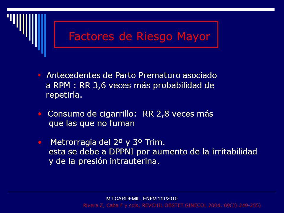 Factores de Riesgo Mayor