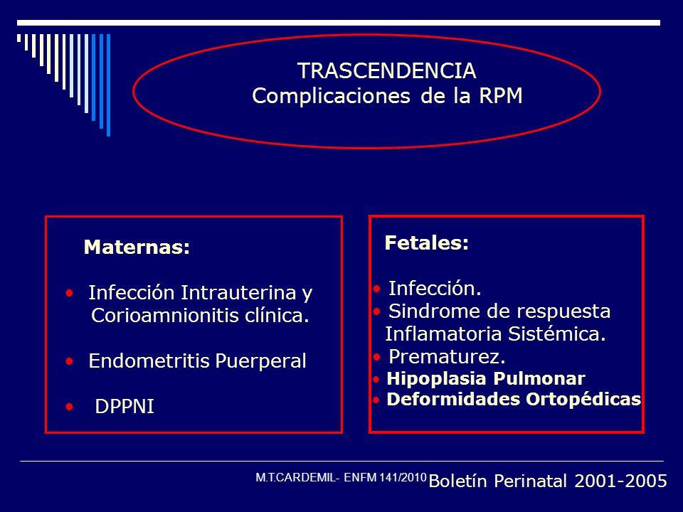 TRASCENDENCIA Complicaciones de la RPM