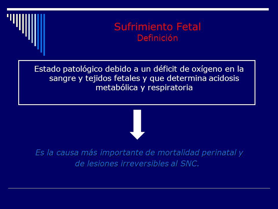 Sufrimiento Fetal Definición