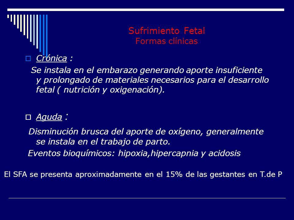 Sufrimiento Fetal Formas clínicas
