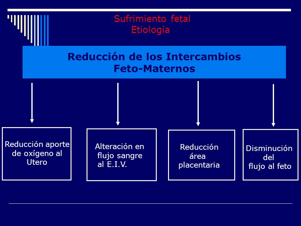 Sufrimiento fetal Etiología