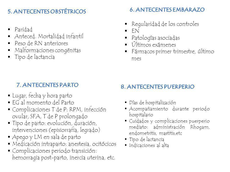 5. ANTECENTES OBSTÉTRICOS