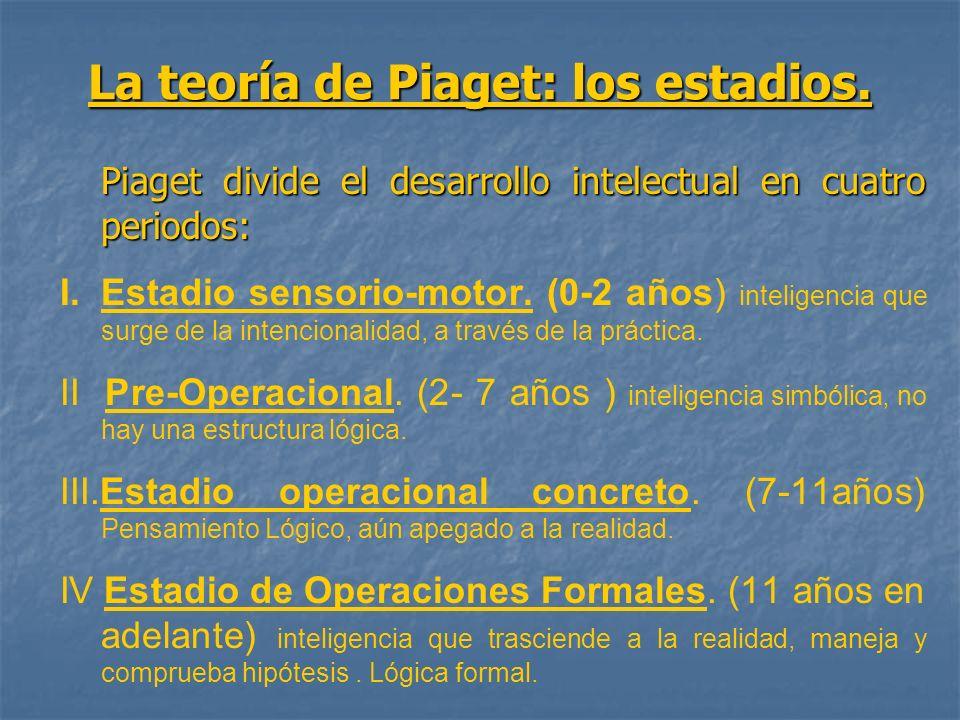 La teoría de Piaget: los estadios.