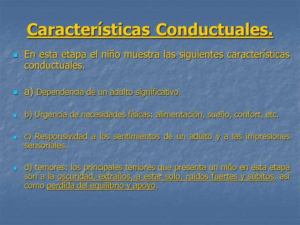 Características Conductuales.