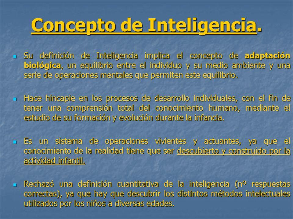 Concepto de Inteligencia.