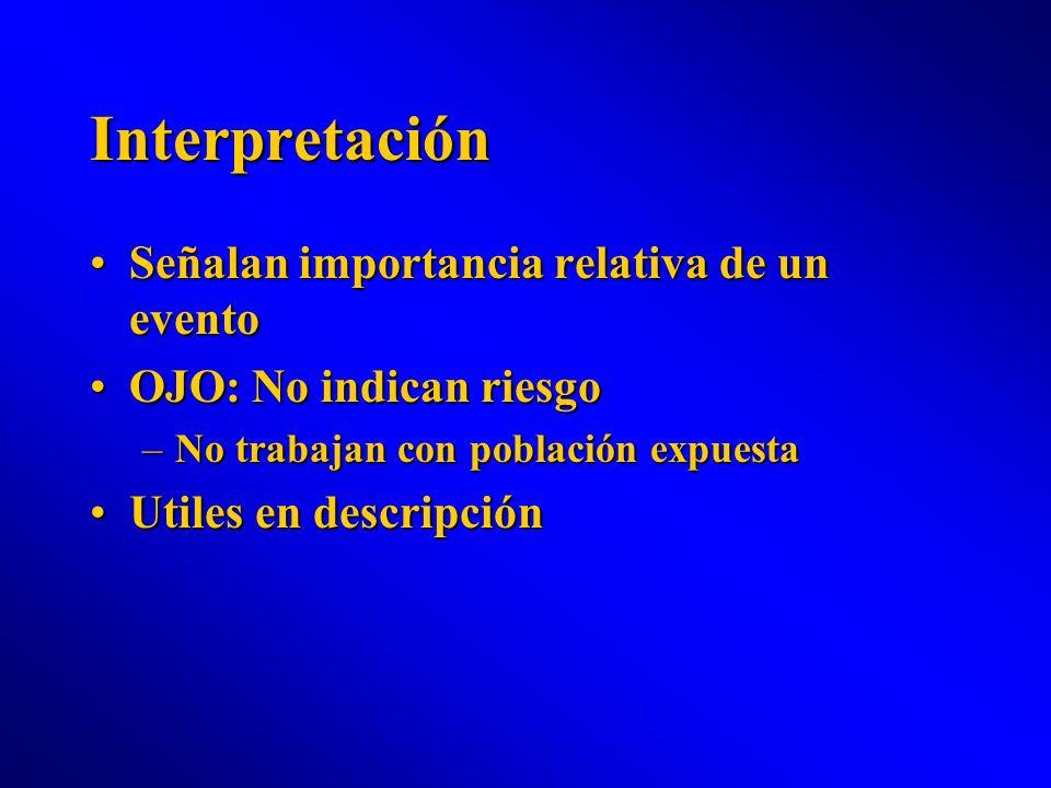 Interpretación Señalan importancia relativa de un evento