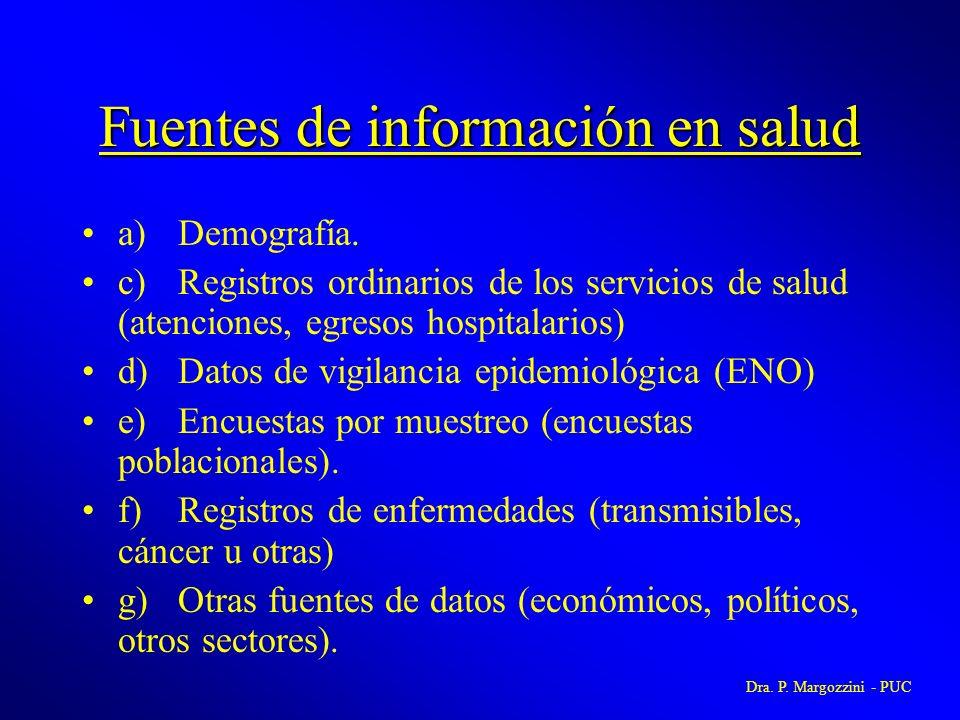 Fuentes de información en salud