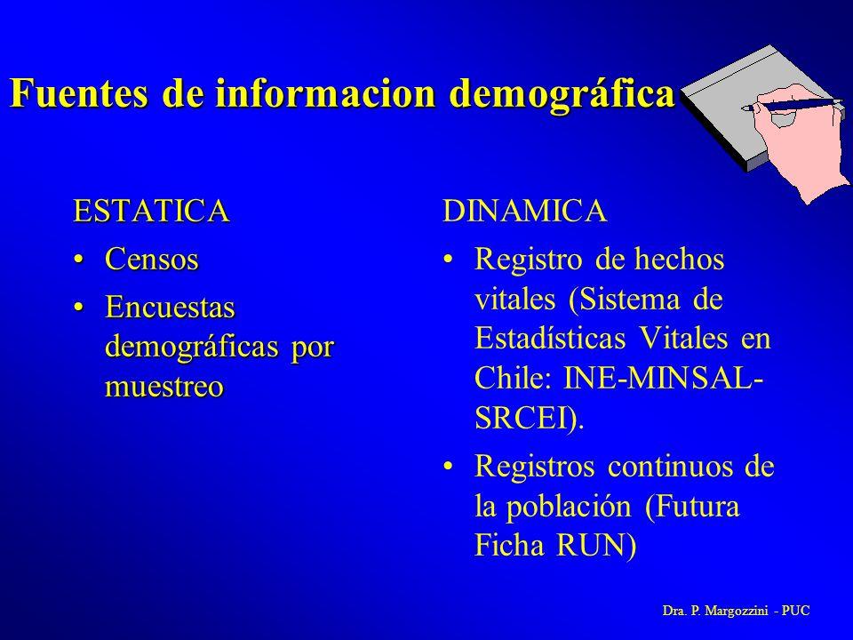 Fuentes de informacion demográfica