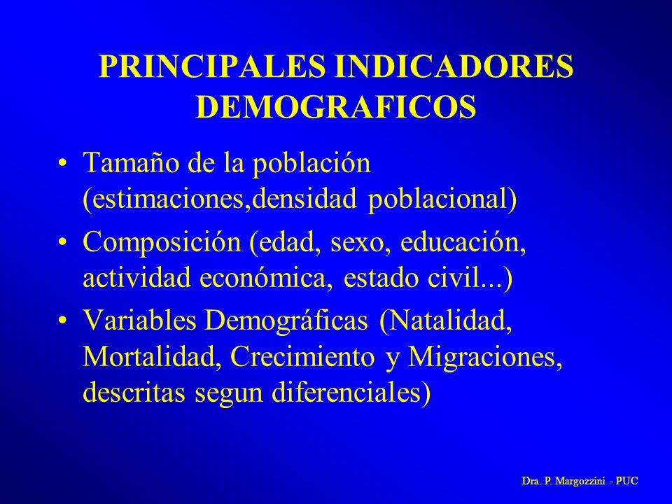 PRINCIPALES INDICADORES DEMOGRAFICOS