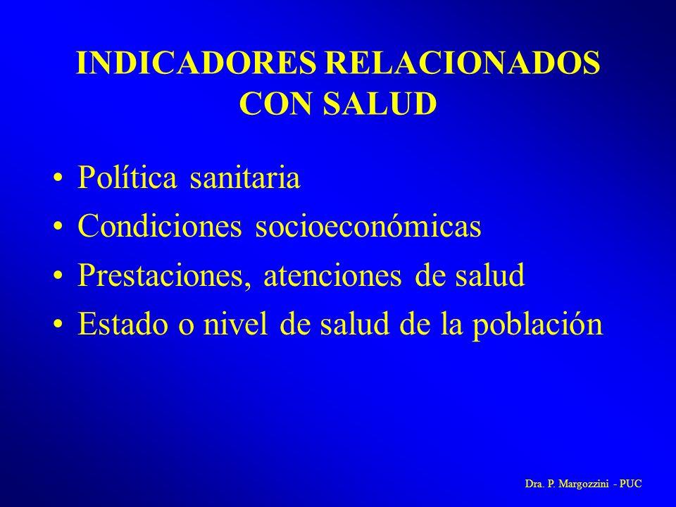 INDICADORES RELACIONADOS CON SALUD