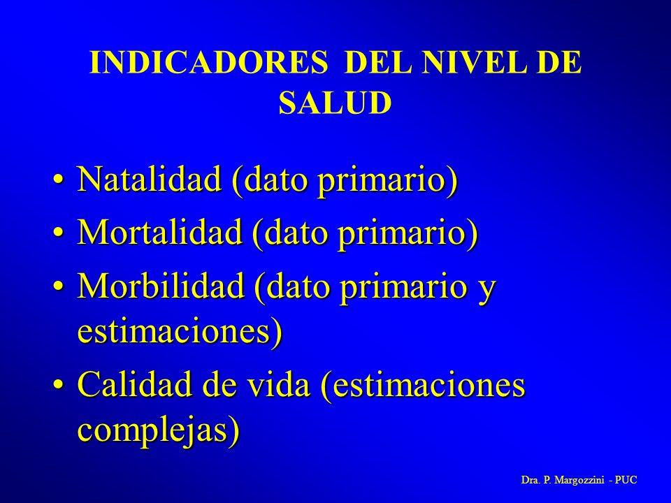 INDICADORES DEL NIVEL DE SALUD