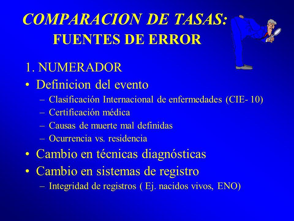 COMPARACION DE TASAS: FUENTES DE ERROR