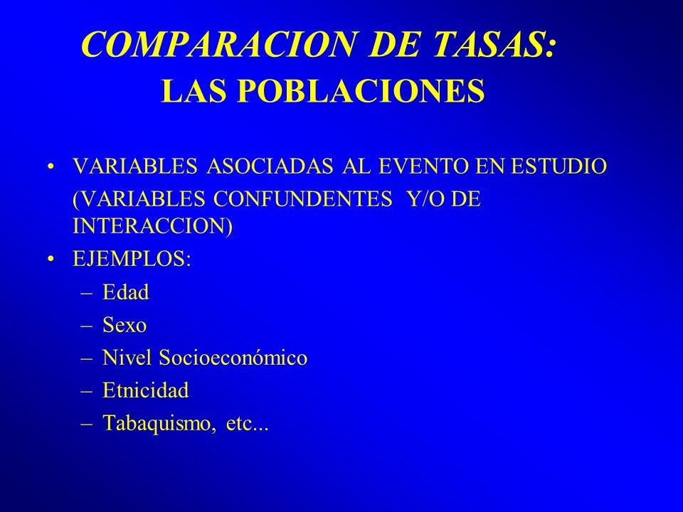 COMPARACION DE TASAS: LAS POBLACIONES
