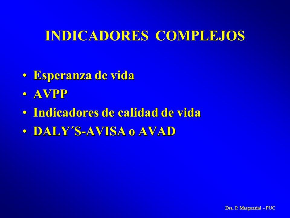 INDICADORES COMPLEJOS