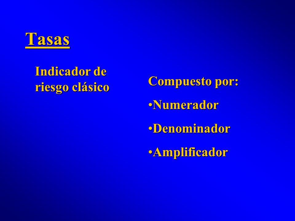 Tasas Indicador de riesgo clásico Compuesto por: Numerador Denominador
