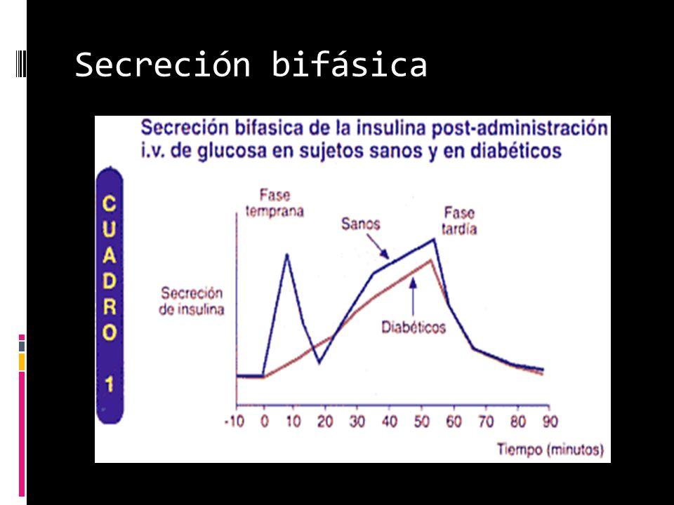 Secreción bifásica
