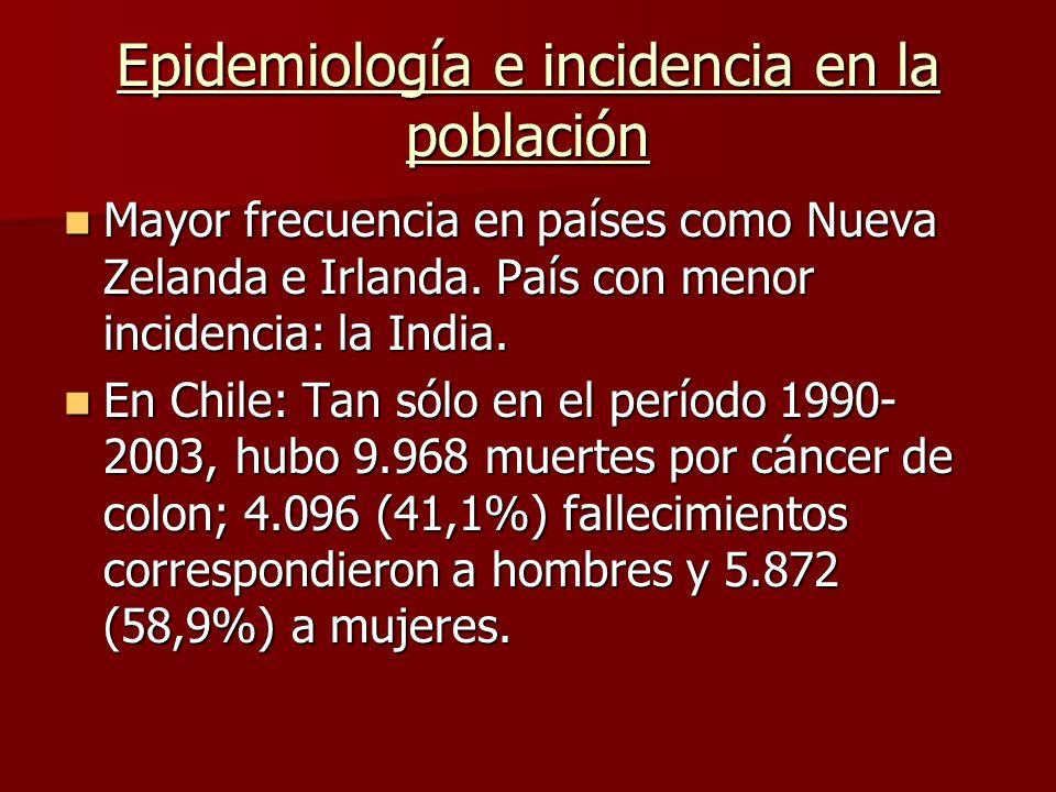 Epidemiología e incidencia en la población