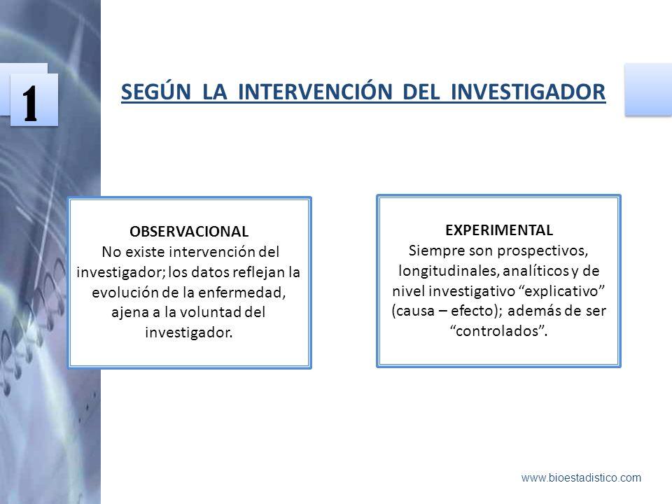 SEGÚN LA INTERVENCIÓN DEL INVESTIGADOR
