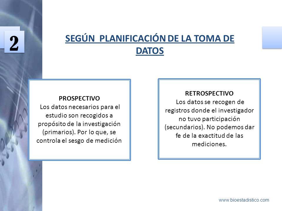 SEGÚN PLANIFICACIÓN DE LA TOMA DE DATOS