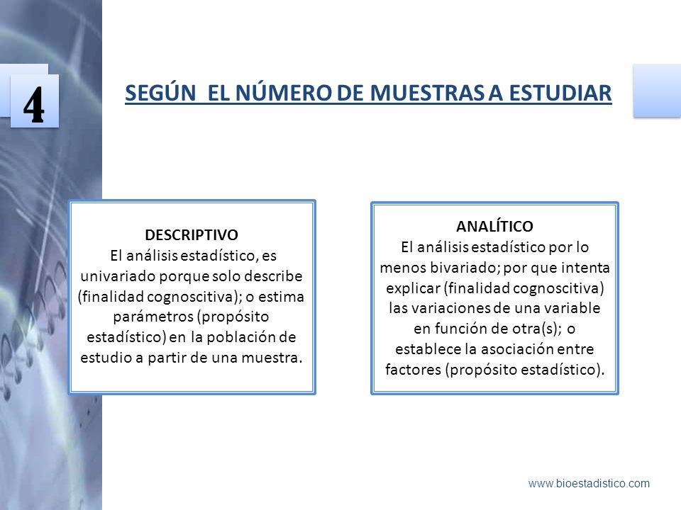 4 SEGÚN EL NÚMERO DE MUESTRAS A ESTUDIAR ANALÍTICO DESCRIPTIVO