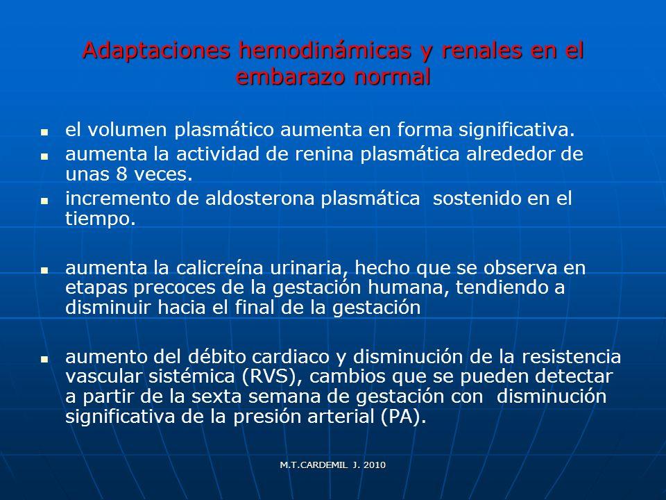 Adaptaciones hemodinámicas y renales en el embarazo normal