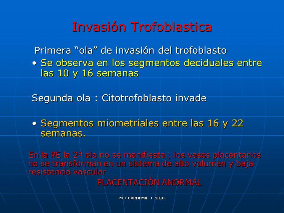 Invasión Trofoblastica