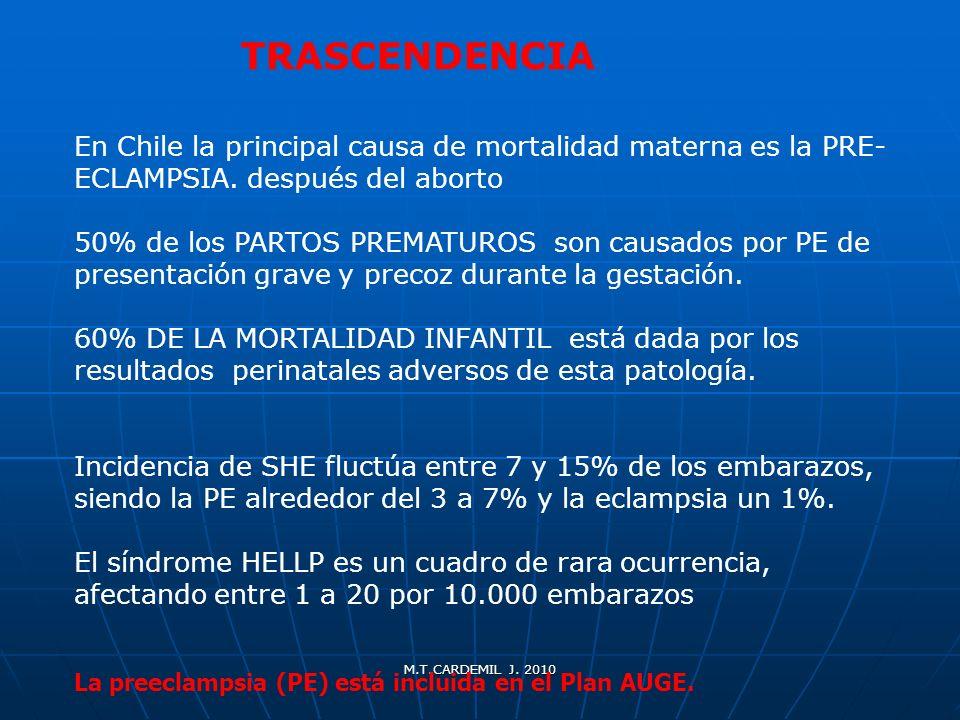 TRASCENDENCIA En Chile la principal causa de mortalidad materna es la PRE-ECLAMPSIA. después del aborto.