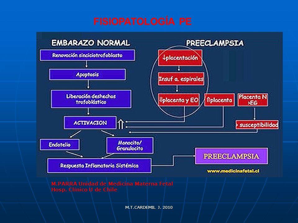 FISIOPATOLOGÍA PE M.PARRA Unidad de Medicina Materna Fetal