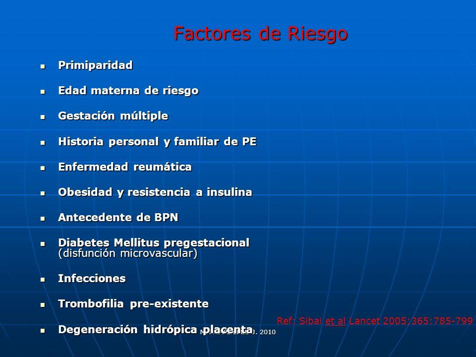 Factores de Riesgo Primiparidad Edad materna de riesgo