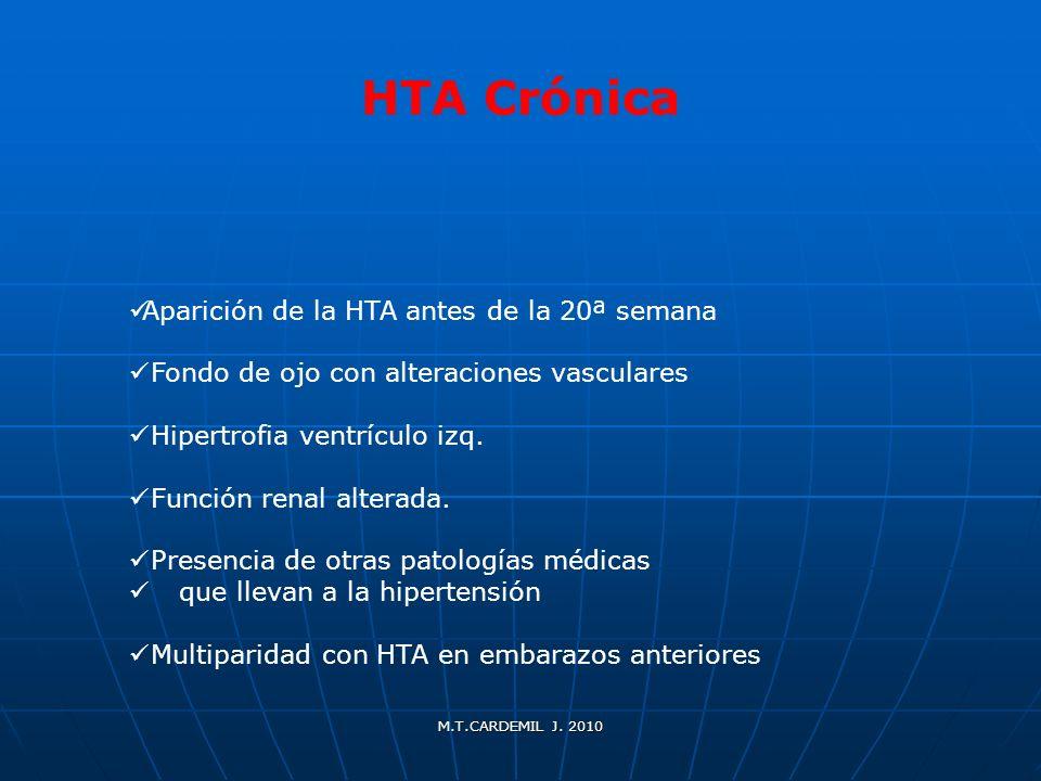 HTA Crónica Aparición de la HTA antes de la 20ª semana