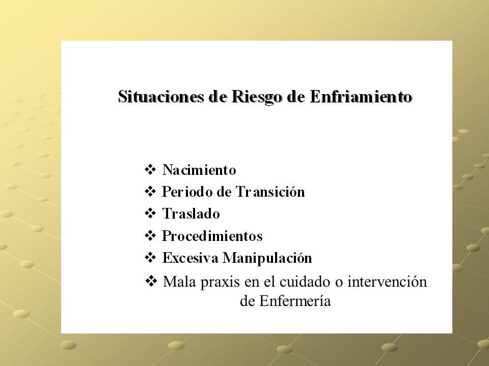 Mala praxis en el cuidado o intervención de Enfermería