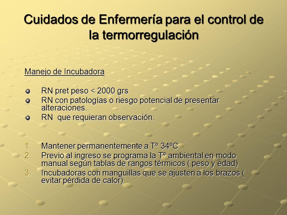 Cuidados de Enfermería para el control de la termorregulación