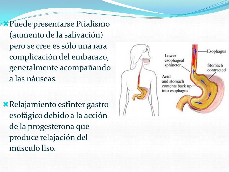 Puede presentarse Ptialismo (aumento de la salivación) pero se cree es sólo una rara complicación del embarazo, generalmente acompañando a las náuseas.