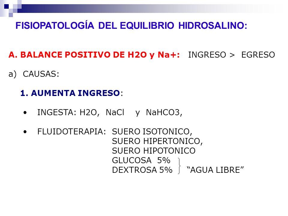 FISIOPATOLOGÍA DEL EQUILIBRIO HIDROSALINO: