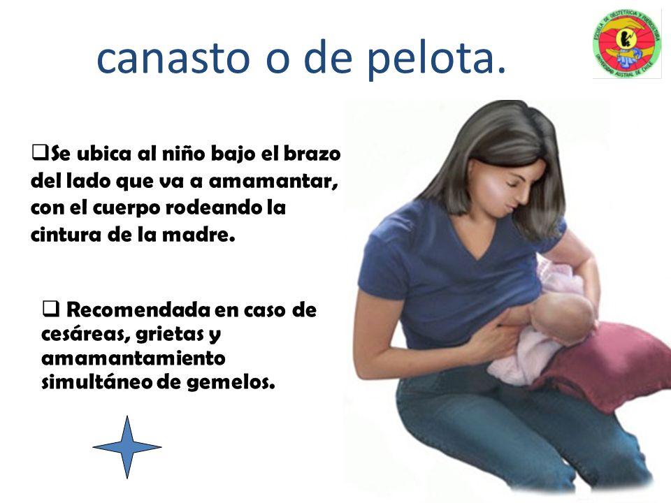 canasto o de pelota.Se ubica al niño bajo el brazo del lado que va a amamantar, con el cuerpo rodeando la cintura de la madre.