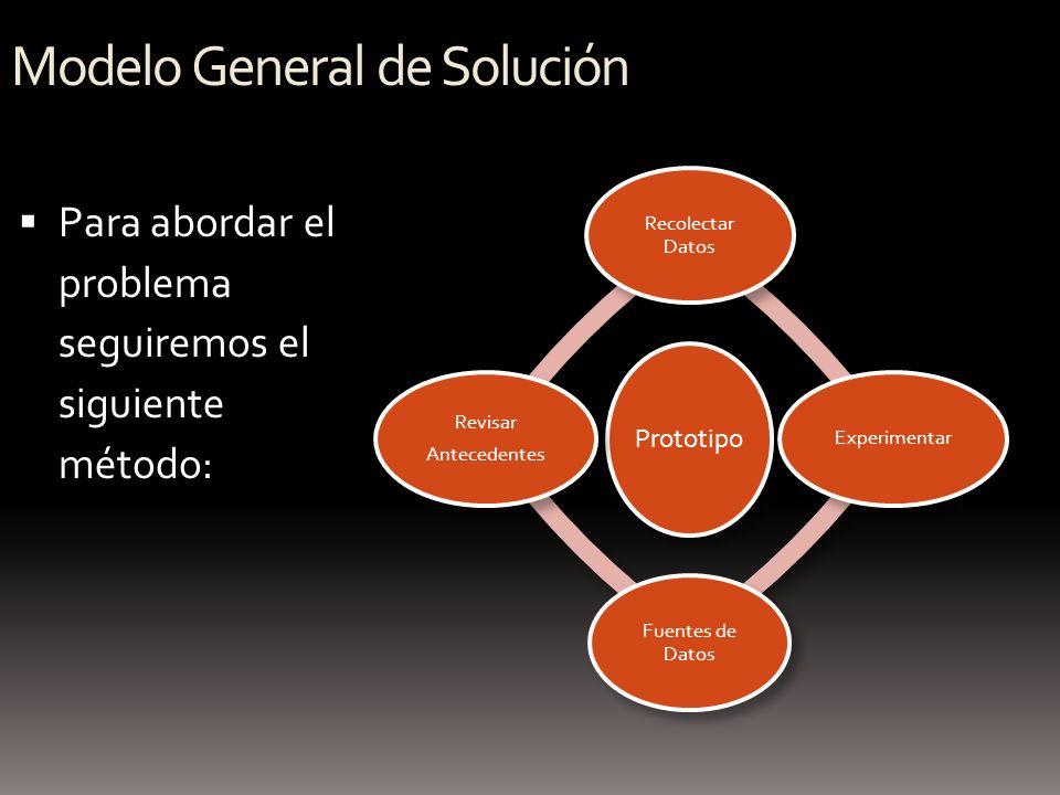 Modelo General de Solución