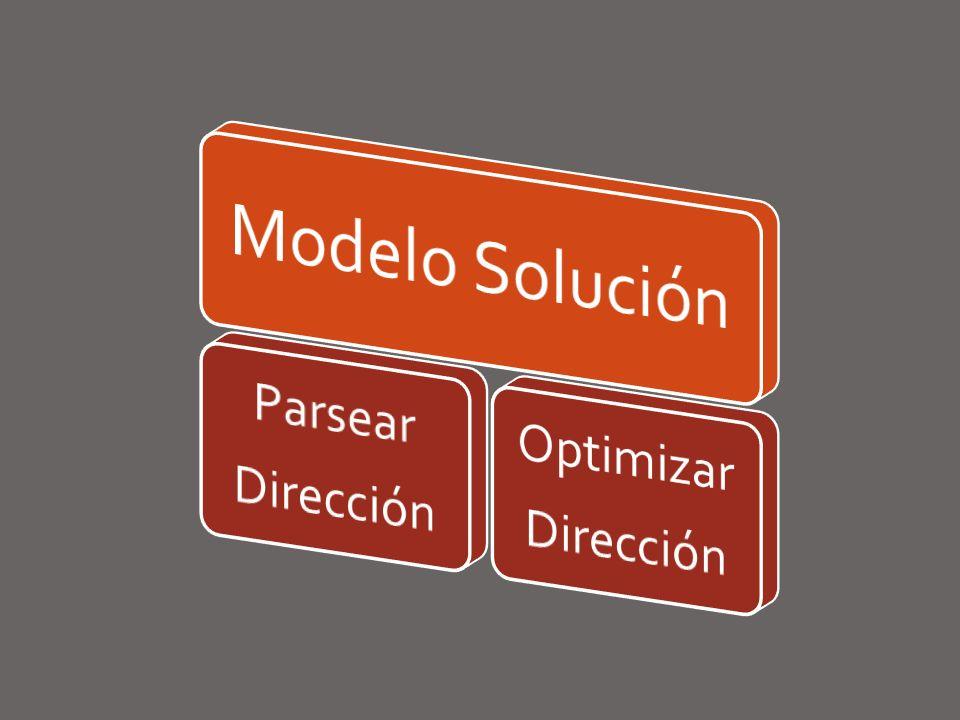 Modelo Solución Dirección Parsear Optimizar
