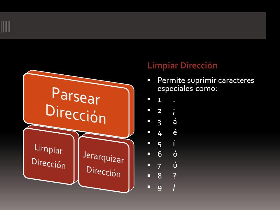 Limpiar Dirección Permite suprimir caracteres especiales como: 1 . 2 ;